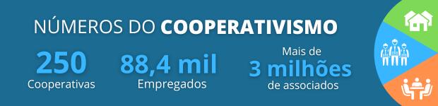 Números do Cooperativismo